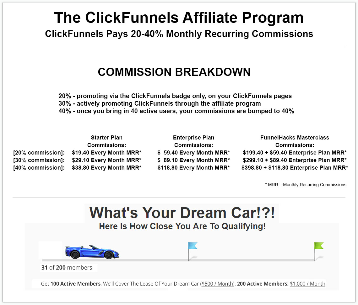 Clickfunnels® Affiliate Program Benefits