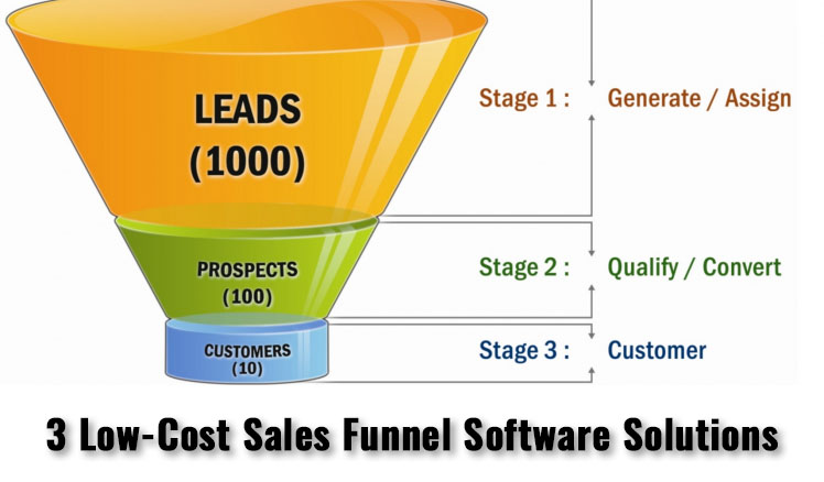 3 Low-Cost Sales Funnel Software Solutions