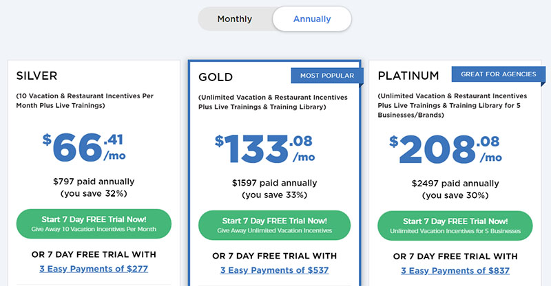 Vacation Incentives Annual Pricing